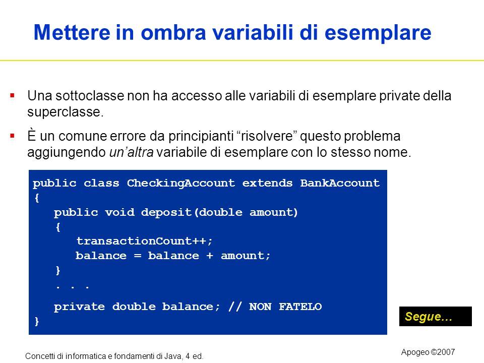 Concetti di informatica e fondamenti di Java, 4 ed. Apogeo ©2007 Mettere in ombra variabili di esemplare Una sottoclasse non ha accesso alle variabili
