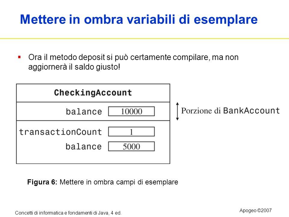Concetti di informatica e fondamenti di Java, 4 ed. Apogeo ©2007 Mettere in ombra variabili di esemplare Ora il metodo deposit si può certamente compi