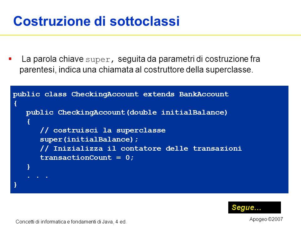 Concetti di informatica e fondamenti di Java, 4 ed. Apogeo ©2007 Costruzione di sottoclassi La parola chiave super, seguita da parametri di costruzion