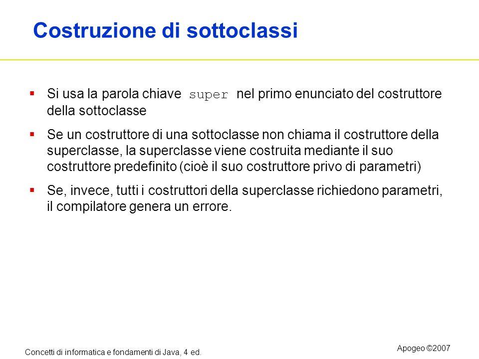 Concetti di informatica e fondamenti di Java, 4 ed. Apogeo ©2007 Costruzione di sottoclassi Si usa la parola chiave super nel primo enunciato del cost