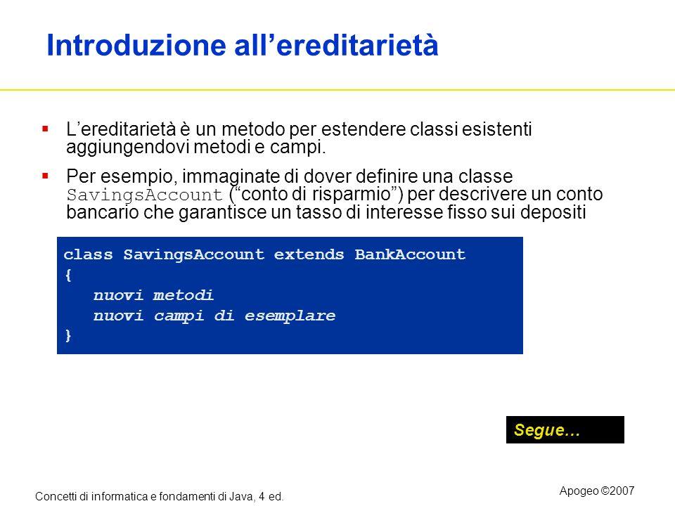 Concetti di informatica e fondamenti di Java, 4 ed. Apogeo ©2007 Introduzione allereditarietà Lereditarietà è un metodo per estendere classi esistenti