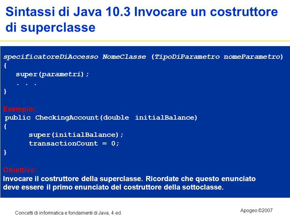 Concetti di informatica e fondamenti di Java, 4 ed. Apogeo ©2007 Sintassi di Java 10.3 Invocare un costruttore di superclasse specificatoreDiAccesso N