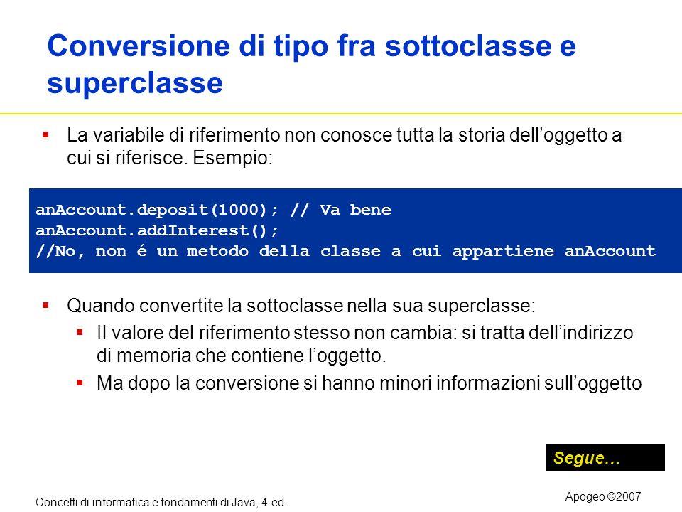 Concetti di informatica e fondamenti di Java, 4 ed. Apogeo ©2007 Conversione di tipo fra sottoclasse e superclasse La variabile di riferimento non con