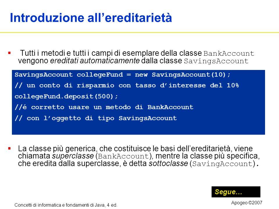 Concetti di informatica e fondamenti di Java, 4 ed. Apogeo ©2007 Introduzione allereditarietà Tutti i metodi e tutti i campi di esemplare della classe