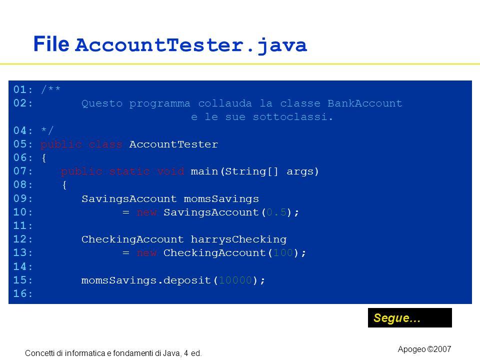 Concetti di informatica e fondamenti di Java, 4 ed. Apogeo ©2007 File AccountTester.javar.java 01: /** 02: Questo programma collauda la classe BankAcc