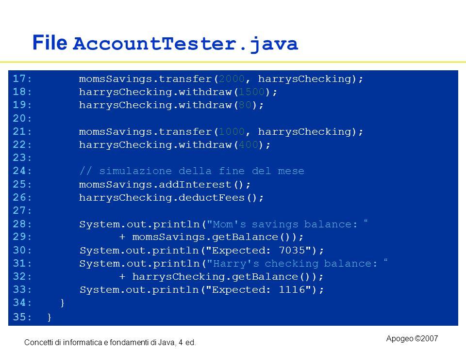 Concetti di informatica e fondamenti di Java, 4 ed. Apogeo ©2007 File AccountTester.javar. 17: momsSavings.transfer(2000, harrysChecking); 18: harrysC