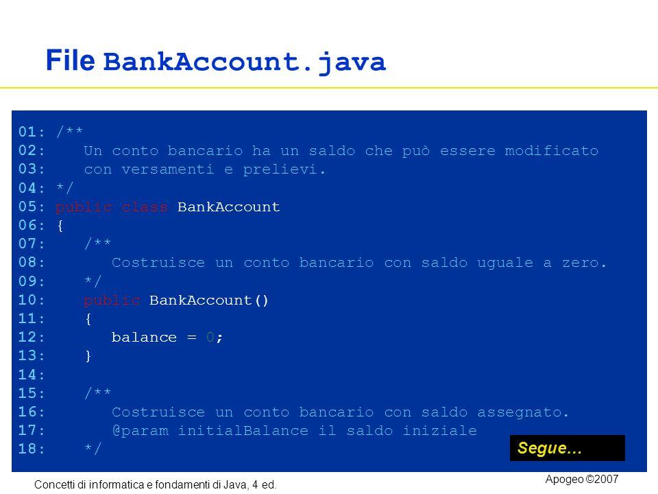 Concetti di informatica e fondamenti di Java, 4 ed. Apogeo ©2007 File BankAccount.java 01: /** 02: Un conto bancario ha un saldo che può essere modifi