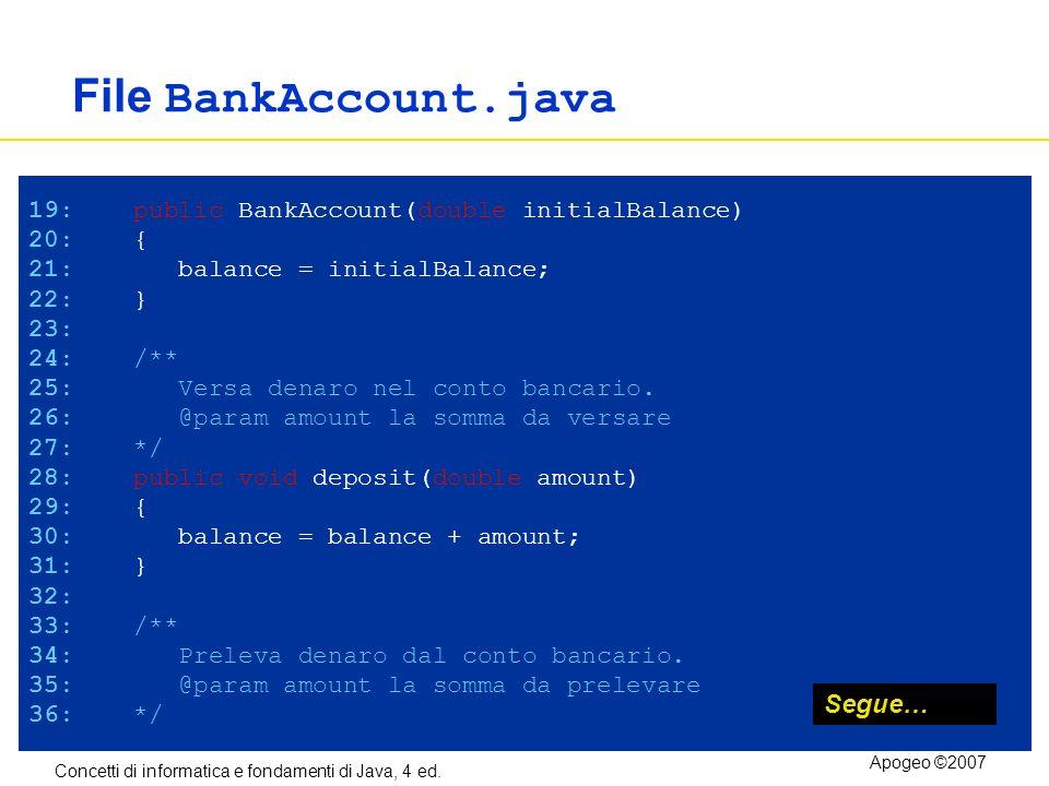 Concetti di informatica e fondamenti di Java, 4 ed. Apogeo ©2007 File BankAccount.java 19: public BankAccount(double initialBalance) 20: { 21: balance