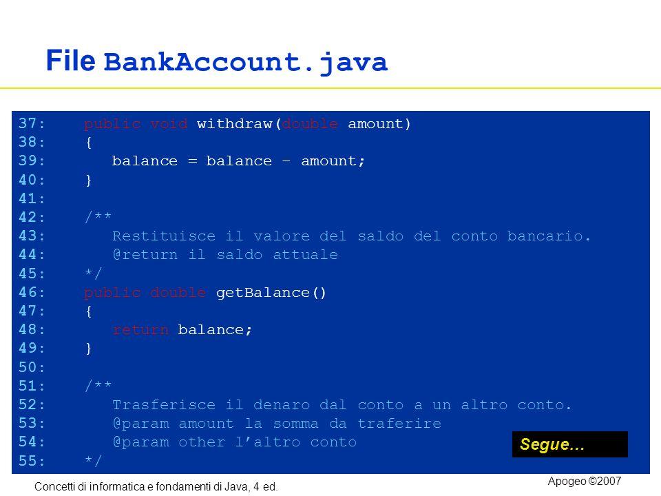 Concetti di informatica e fondamenti di Java, 4 ed. Apogeo ©2007 File BankAccount.java 37: public void withdraw(double amount) 38: { 39: balance = bal