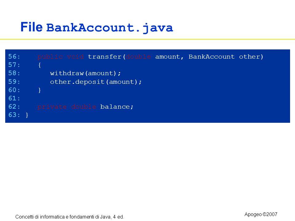 Concetti di informatica e fondamenti di Java, 4 ed. Apogeo ©2007 File BankAccount.java 56: public void transfer(double amount, BankAccount other) 57: