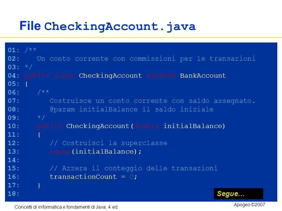 Concetti di informatica e fondamenti di Java, 4 ed. Apogeo ©2007 File CheckingAccount.java 01: /** 02: Un conto corrente con commissioni per le transa