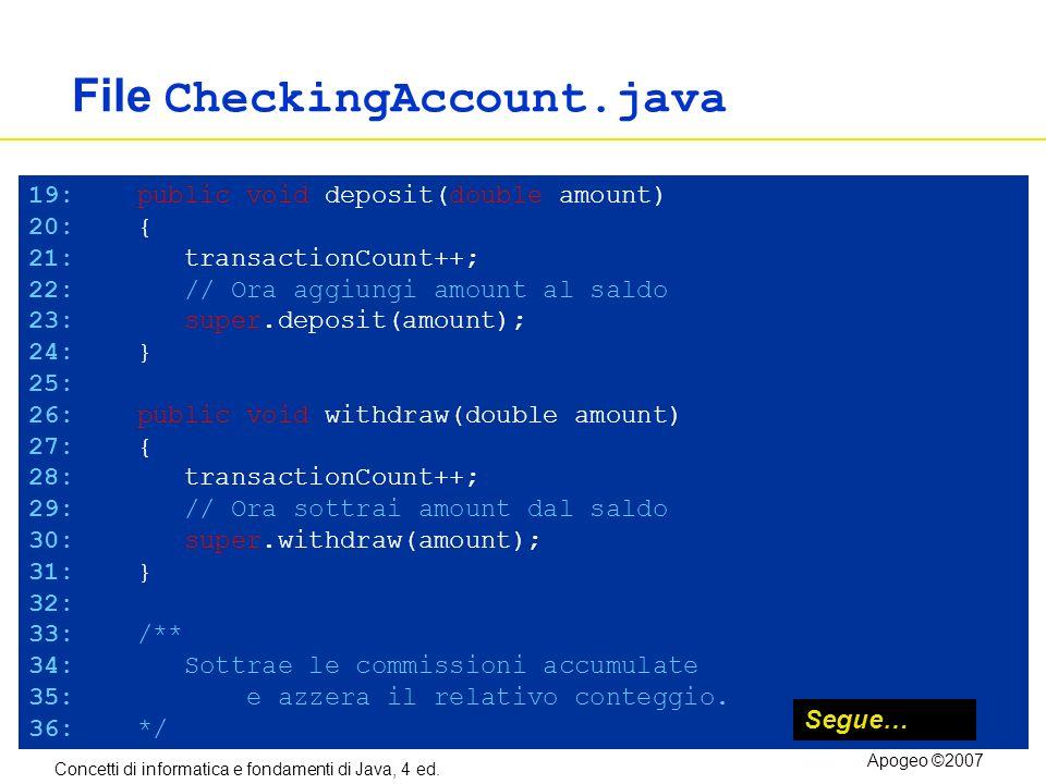 Concetti di informatica e fondamenti di Java, 4 ed. Apogeo ©2007 File CheckingAccount.java 19: public void deposit(double amount) 20: { 21: transactio
