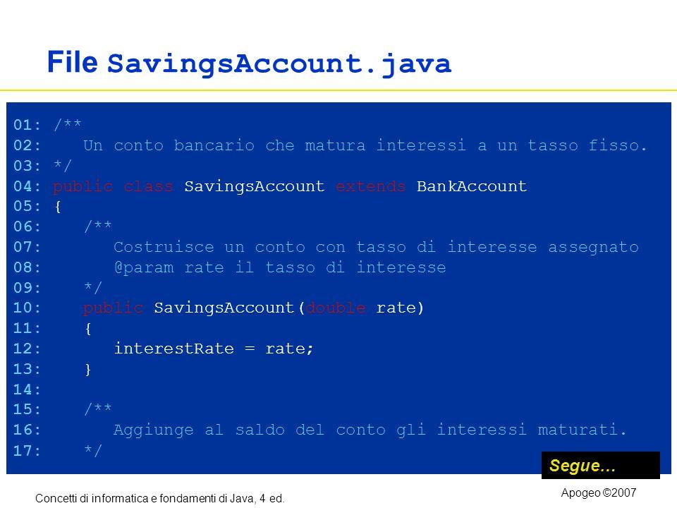 Concetti di informatica e fondamenti di Java, 4 ed. Apogeo ©2007 File SavingsAccount.java 01: /** 02: Un conto bancario che matura interessi a un tass