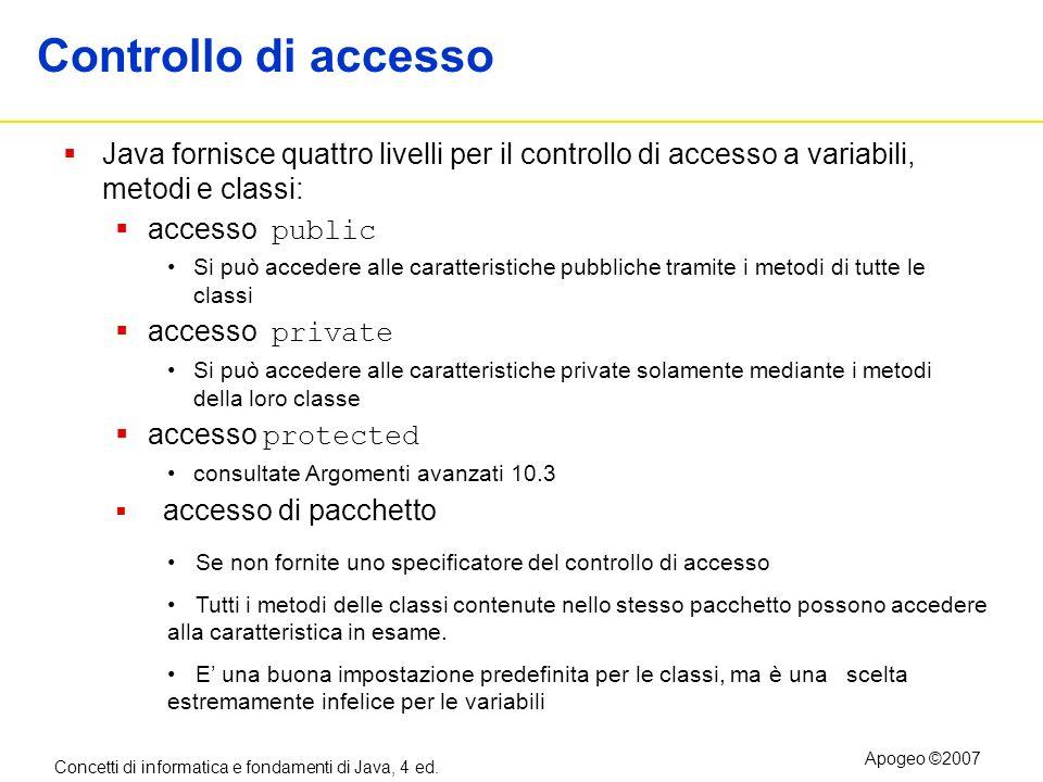 Concetti di informatica e fondamenti di Java, 4 ed. Apogeo ©2007 Controllo di accesso Java fornisce quattro livelli per il controllo di accesso a vari