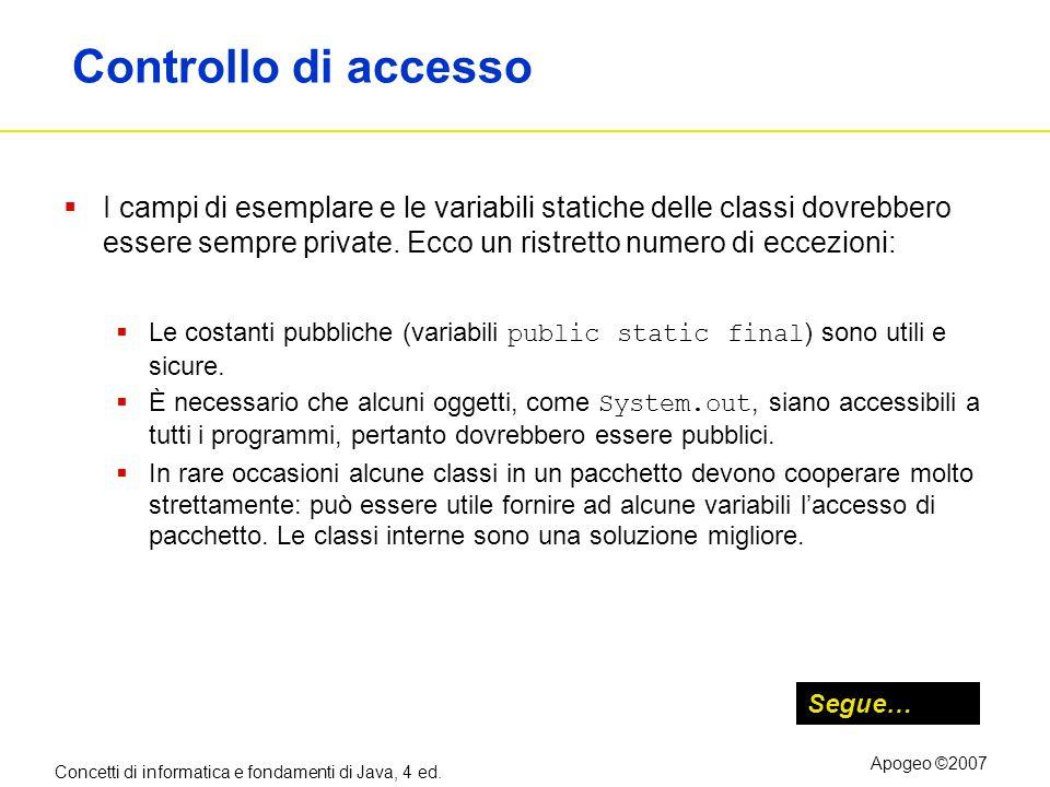 Concetti di informatica e fondamenti di Java, 4 ed. Apogeo ©2007 Controllo di accesso I campi di esemplare e le variabili statiche delle classi dovreb
