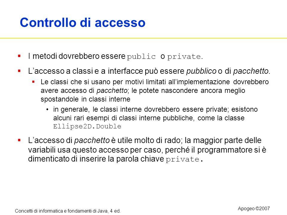 Concetti di informatica e fondamenti di Java, 4 ed. Apogeo ©2007 Controllo di accesso I metodi dovrebbero essere public o private. Laccesso a classi e