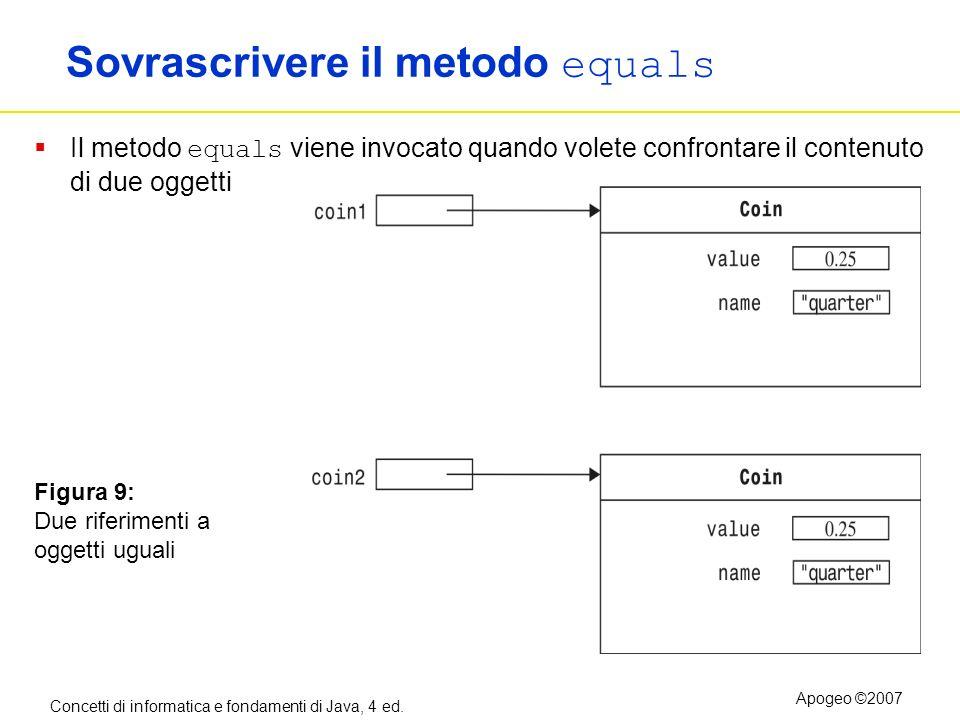 Concetti di informatica e fondamenti di Java, 4 ed. Apogeo ©2007 Sovrascrivere il metodo equals Il metodo equals viene invocato quando volete confront