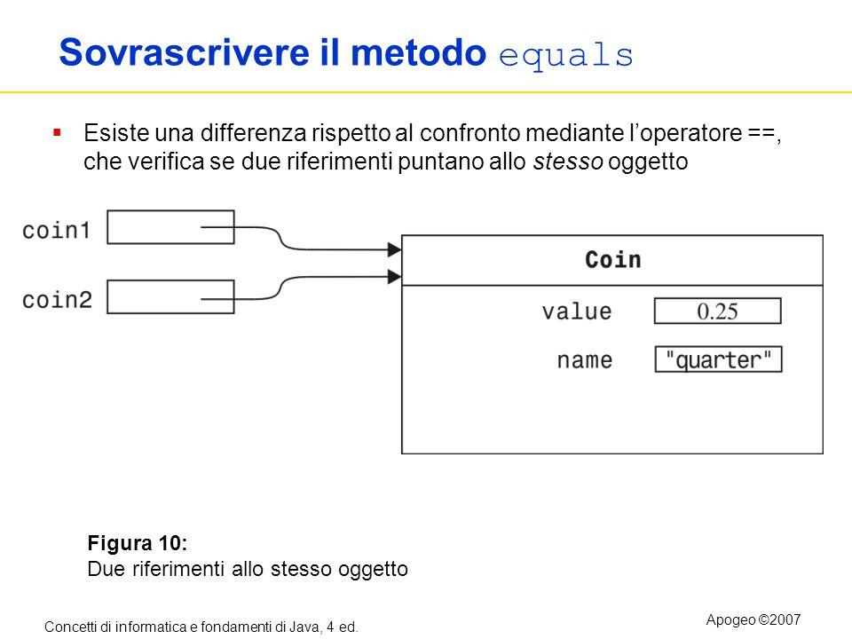 Concetti di informatica e fondamenti di Java, 4 ed. Apogeo ©2007 Sovrascrivere il metodo equals Esiste una differenza rispetto al confronto mediante l