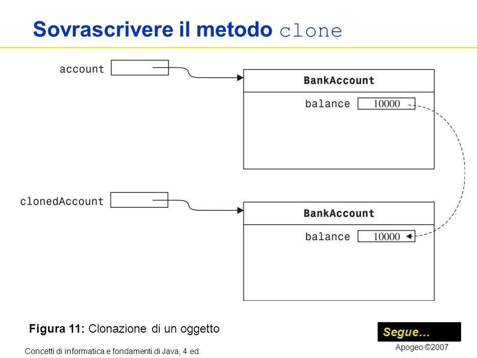 Concetti di informatica e fondamenti di Java, 4 ed. Apogeo ©2007 Sovrascrivere il metodo clone Segue… Figura 11: Clonazione di un oggetto