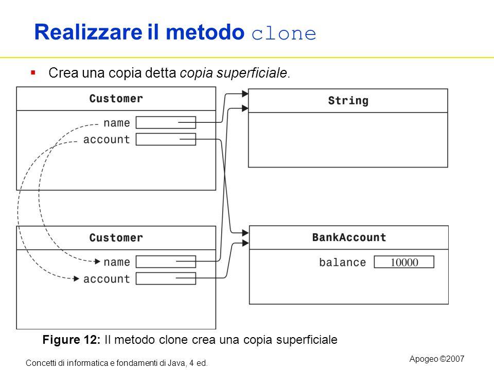 Concetti di informatica e fondamenti di Java, 4 ed. Apogeo ©2007 Realizzare il metodo clone Crea una copia detta copia superficiale. Figure 12: Il met