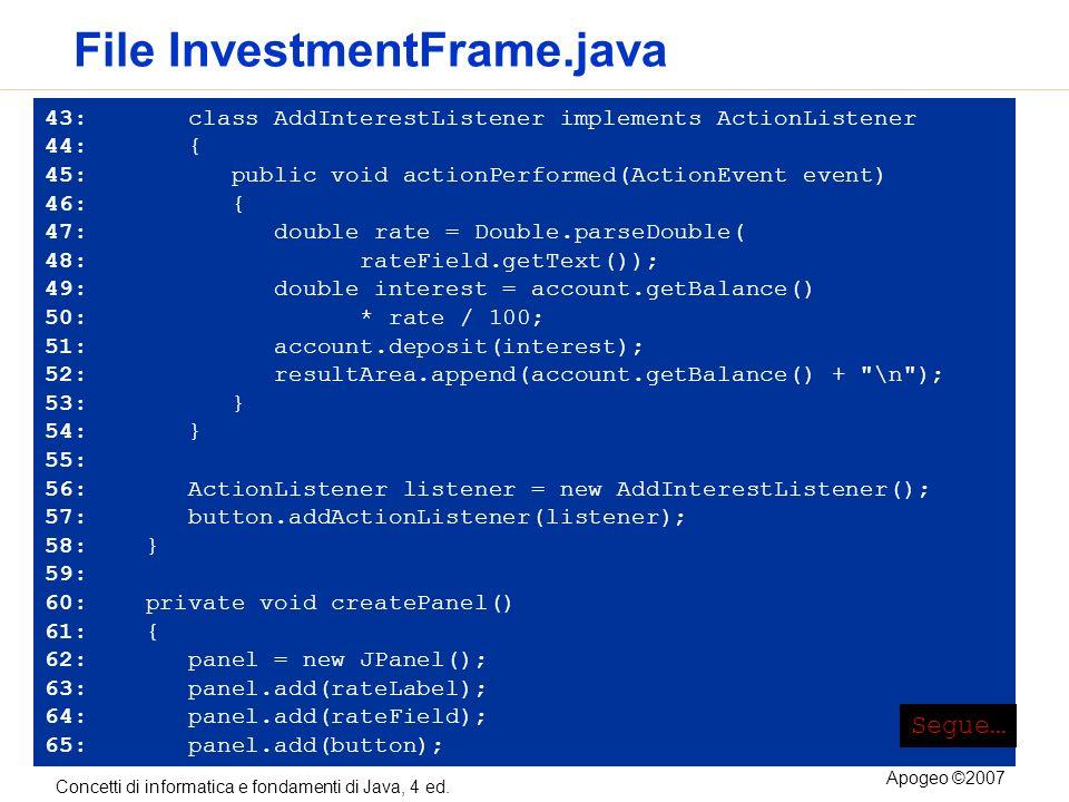 Concetti di informatica e fondamenti di Java, 4 ed. Apogeo ©2007 File InvestmentFrame.java 43: class AddInterestListener implements ActionListener 44: