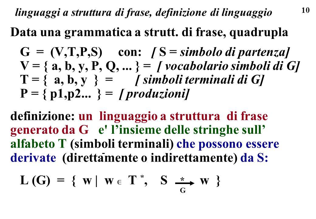 10 linguaggi a struttura di frase, definizione di linguaggio Data una grammatica a strutt. di frase, quadrupla G = (V,T,P,S) con: [ S = simbolo di par