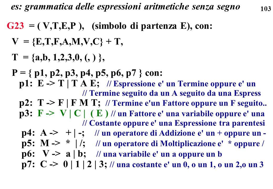103 es: grammatica delle espressioni aritmetiche senza segno G23 = ( V,T,E,P ), (simbolo di partenza E), con: V = {E,T,F,A,M,V,C} + T, T = {a,b, 1,2,3