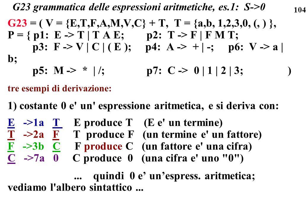 104 G23 grammatica delle espressioni aritmetiche, es.1: S->0 G23 = ( V = {E,T,F,A,M,V,C} + T, T = {a,b, 1,2,3,0, (, ) }, P = { p1: E -> T | T A E; p2: