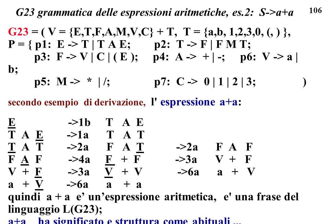 106 G23 grammatica delle espressioni aritmetiche, es.2: S->a+a G23 = ( V = {E,T,F,A,M,V,C} + T, T = {a,b, 1,2,3,0, (, ) }, P = { p1: E -> T | T A E; p