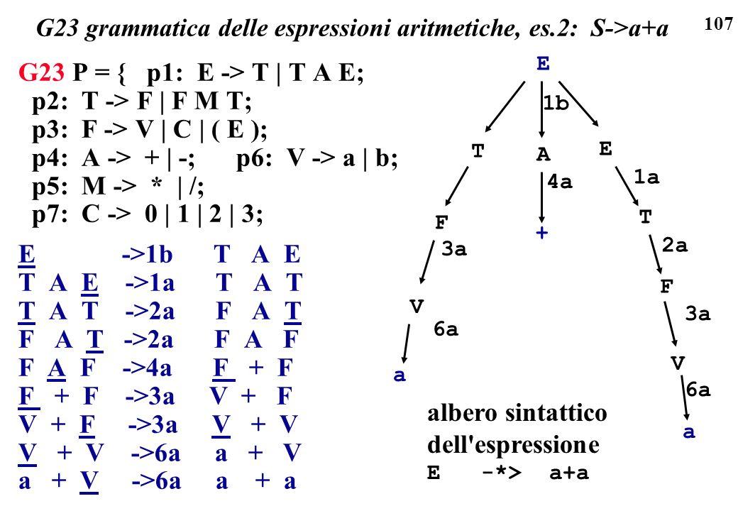 107 G23 grammatica delle espressioni aritmetiche, es.2: S->a+a G23 P = { p1: E -> T | T A E; p2: T -> F | F M T; p3: F -> V | C | ( E ); p4: A -> + |