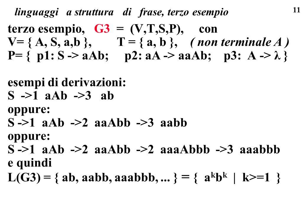 11 linguaggi a struttura di frase, terzo esempio terzo esempio, G3 = (V,T,S,P), con V= { A, S, a,b }, T = { a, b }, ( non terminale A ) P= { p1: S ->