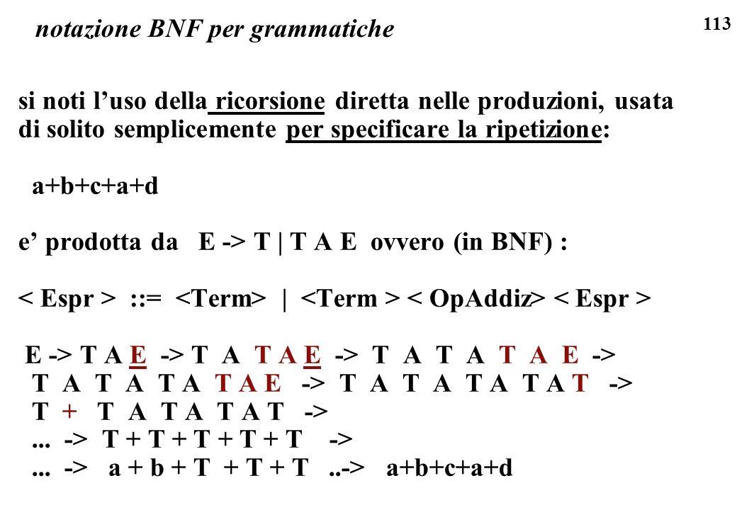 113 notazione BNF per grammatiche si noti luso della ricorsione diretta nelle produzioni, usata di solito semplicemente per specificare la ripetizione