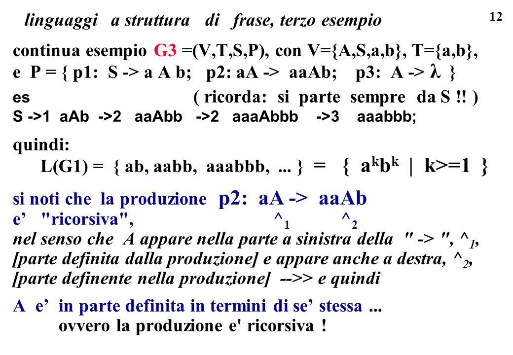 12 linguaggi a struttura di frase, terzo esempio continua esempio G3 =(V,T,S,P), con V={A,S,a,b}, T={a,b}, e P = { p1: S -> a A b; p2: aA -> aaAb; p3: