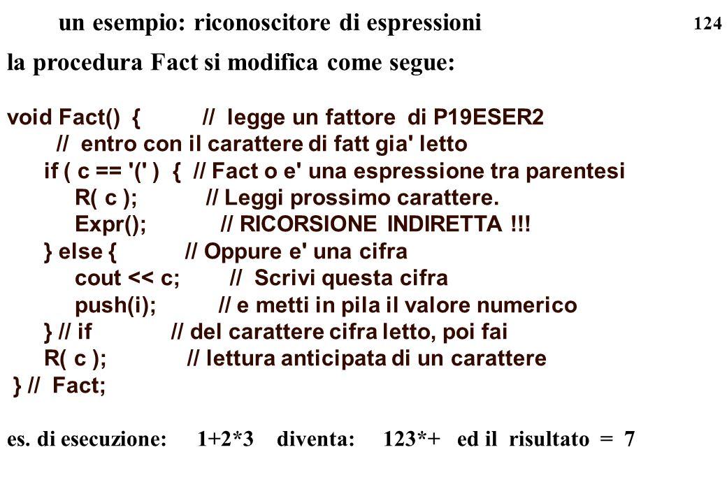 124 un esempio: riconoscitore di espressioni la procedura Fact si modifica come segue: void Fact() { // legge un fattore di P19ESER2 // entro con il c