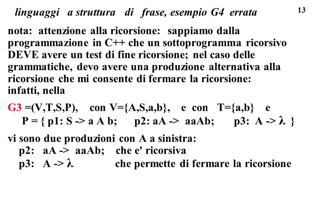 13 linguaggi a struttura di frase, esempio G4 errata nota: attenzione alla ricorsione: sappiamo dalla programmazione in C++ che un sottoprogramma rico