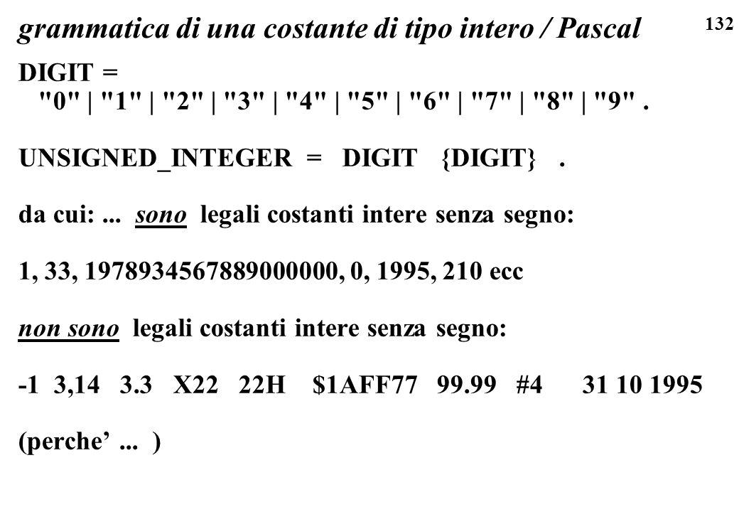 132 grammatica di una costante di tipo intero / Pascal DIGIT =