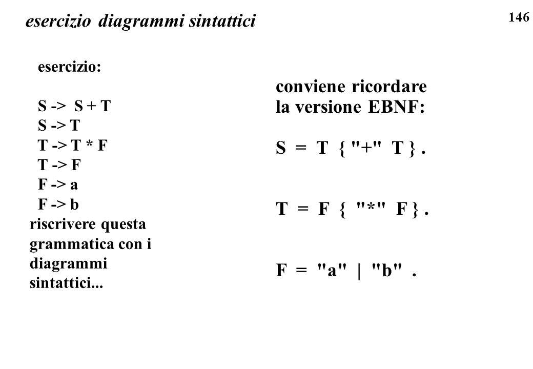 146 esercizio diagrammi sintattici esercizio: S -> S + T S -> T T -> T * F T -> F F -> a F -> b riscrivere questa grammatica con i diagrammi sintattic