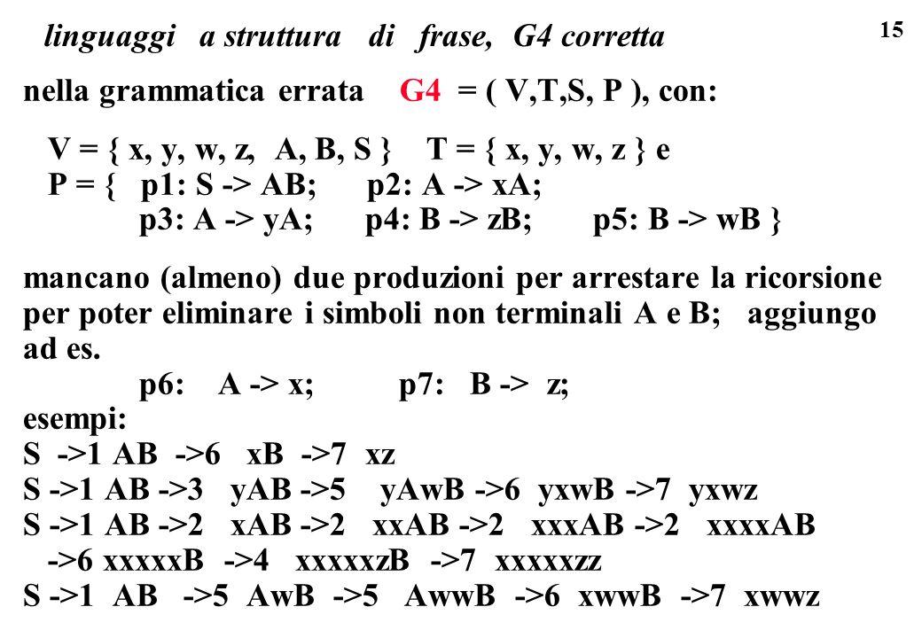 15 linguaggi a struttura di frase, G4 corretta nella grammatica errata G4 = ( V,T,S, P ), con: V = { x, y, w, z, A, B, S } T = { x, y, w, z } e P = {