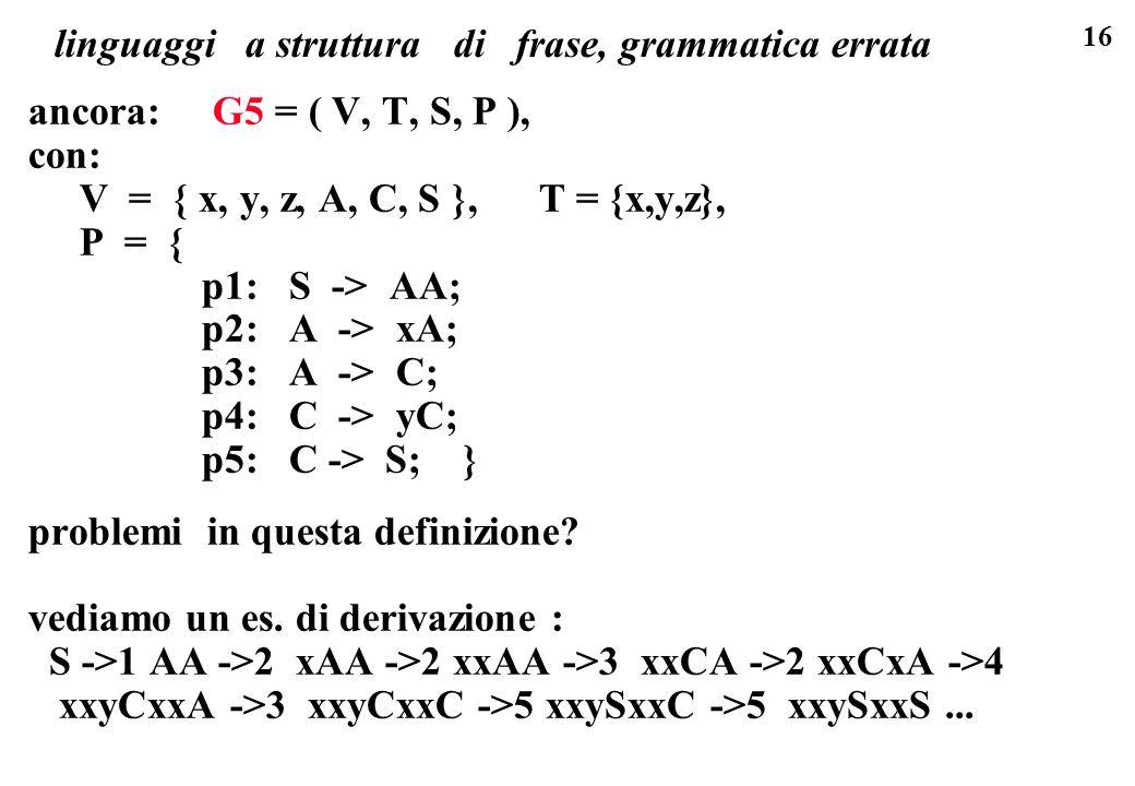 16 linguaggi a struttura di frase, grammatica errata ancora: G5 = ( V, T, S, P ), con: V = { x, y, z, A, C, S }, T = {x,y,z}, P = { p1: S -> AA; p2: A