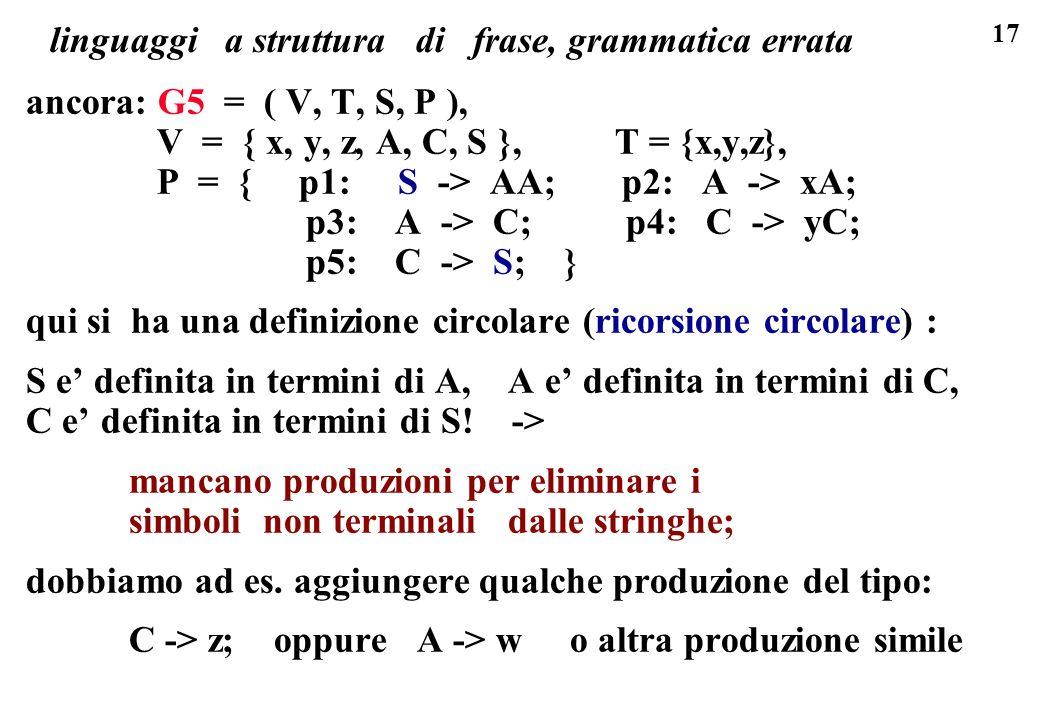 17 linguaggi a struttura di frase, grammatica errata ancora: G5 = ( V, T, S, P ), V = { x, y, z, A, C, S }, T = {x,y,z}, P = { p1: S -> AA; p2: A -> x