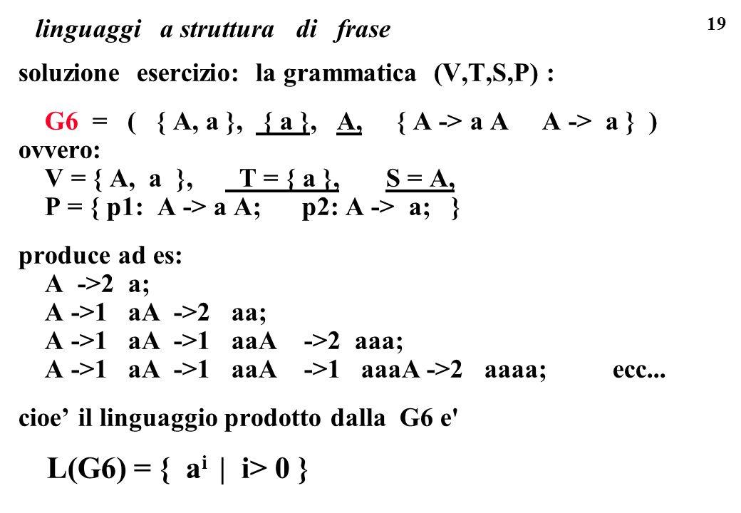 19 linguaggi a struttura di frase soluzione esercizio: la grammatica (V,T,S,P) : G6 = ( { A, a }, { a }, A, { A -> a A A -> a } ) ovvero: V = { A, a }