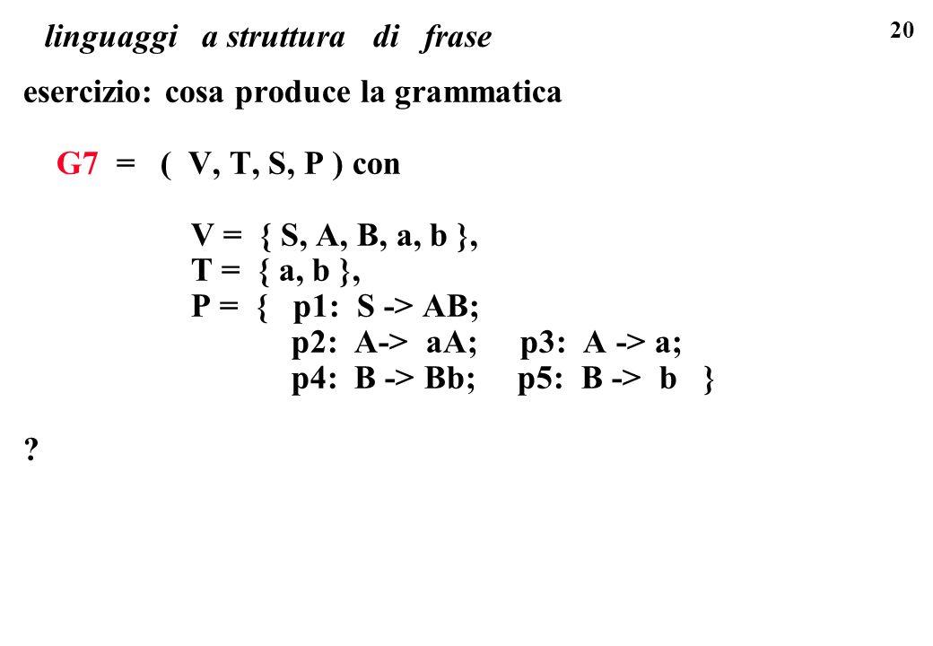 20 linguaggi a struttura di frase esercizio: cosa produce la grammatica G7 = ( V, T, S, P ) con V = { S, A, B, a, b }, T = { a, b }, P = { p1: S -> AB