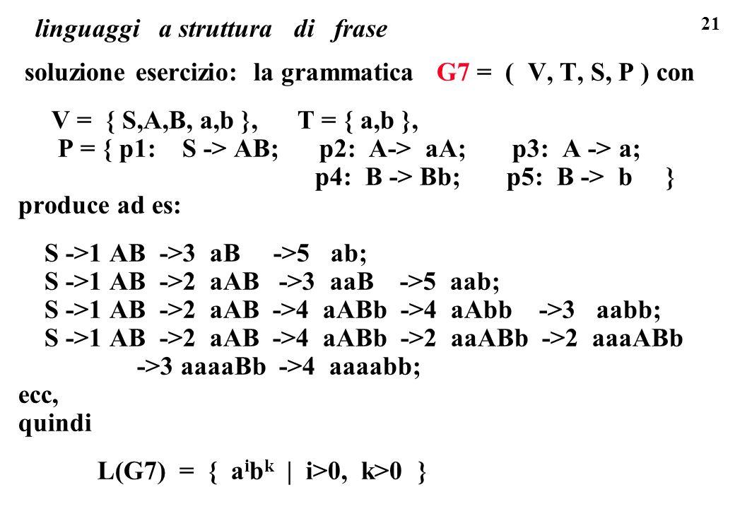 21 linguaggi a struttura di frase soluzione esercizio: la grammatica G7 = ( V, T, S, P ) con V = { S,A,B, a,b }, T = { a,b }, P = { p1: S -> AB; p2: A