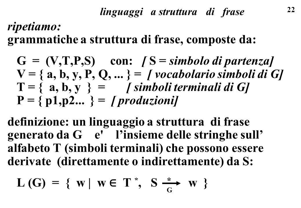 22 linguaggi a struttura di frase ripetiamo: grammatiche a struttura di frase, composte da: G = (V,T,P,S) con: [ S = simbolo di partenza] V = { a, b,