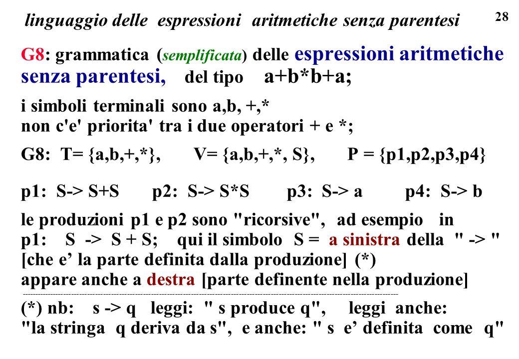 28 linguaggio delle espressioni aritmetiche senza parentesi G8: grammatica ( semplificata) delle espressioni aritmetiche senza parentesi, del tipo a+b