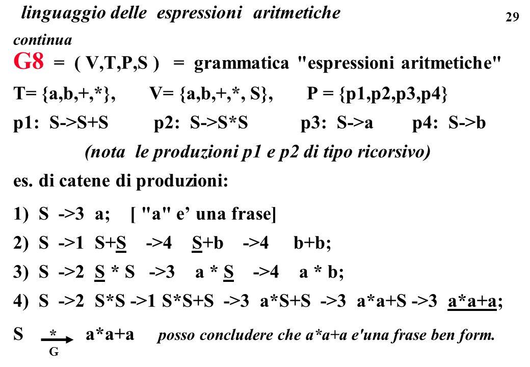 29 continua G8 = ( V,T,P,S ) = grammatica