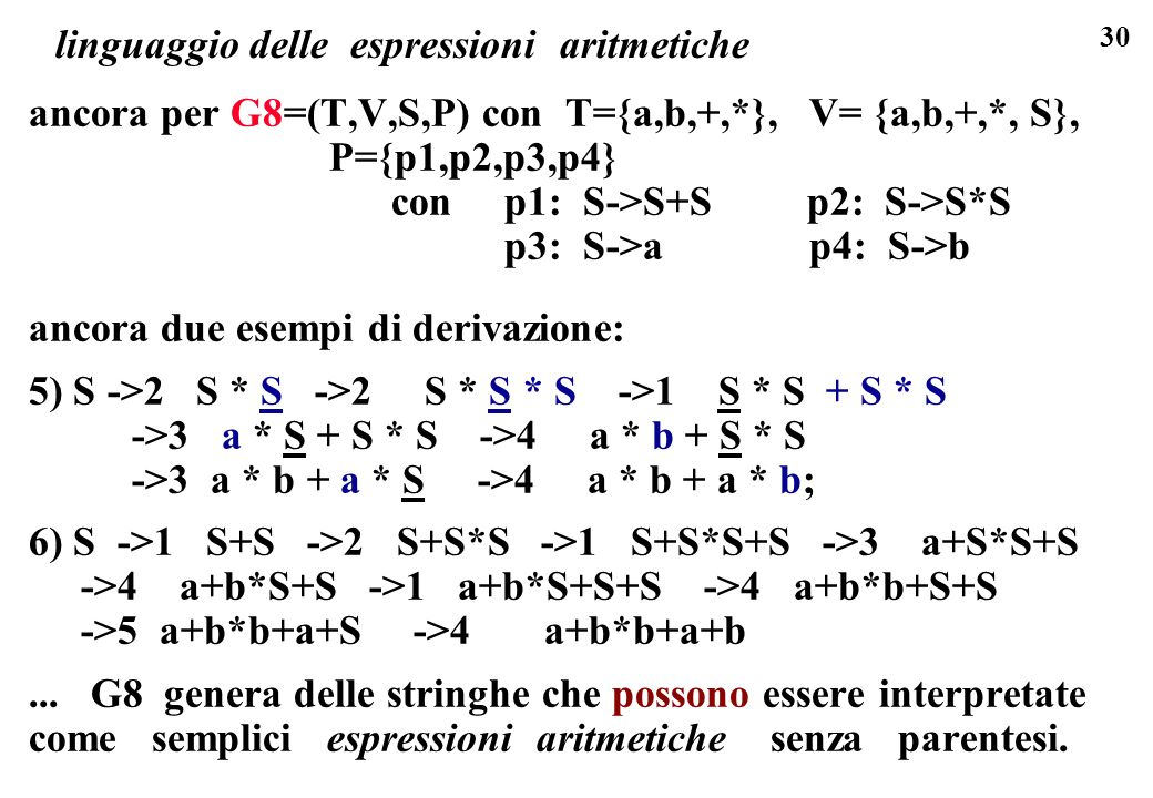 30 linguaggio delle espressioni aritmetiche ancora per G8=(T,V,S,P) con T={a,b,+,*}, V= {a,b,+,*, S}, P={p1,p2,p3,p4} con p1: S->S+S p2: S->S*S p3: S-