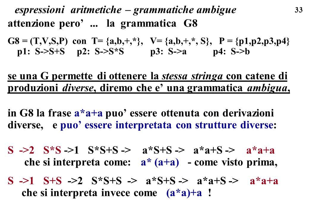 33 espressioni aritmetiche – grammatiche ambigue attenzione pero... la grammatica G8 G8 = (T,V,S,P) con T= {a,b,+,*}, V= {a,b,+,*, S}, P = {p1,p2,p3,p