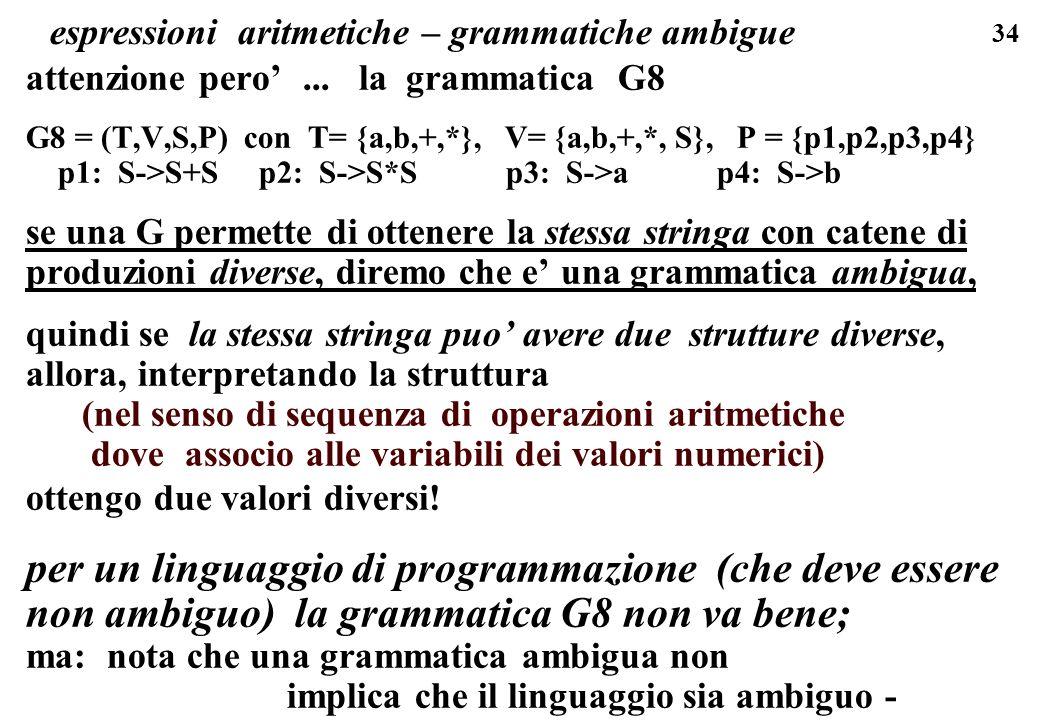 34 espressioni aritmetiche – grammatiche ambigue attenzione pero... la grammatica G8 G8 = (T,V,S,P) con T= {a,b,+,*}, V= {a,b,+,*, S}, P = {p1,p2,p3,p