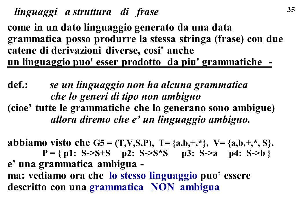 35 linguaggi a struttura di frase come in un dato linguaggio generato da una data grammatica posso produrre la stessa stringa (frase) con due catene d